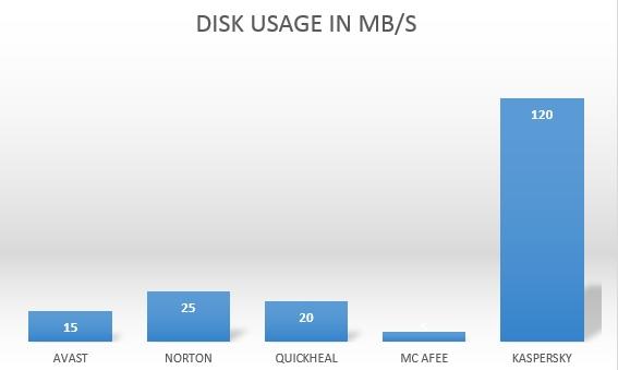 Disk%20usage2.jpg