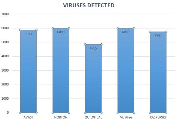 Virus%20detected.jpg