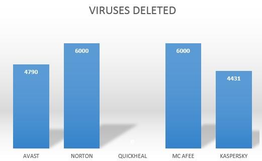 Virus%20detected2.jpg